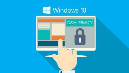 Destroy Windows 10 Spying 1.5 Build 528